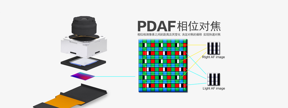 PDAF模组2.jpg